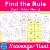 Find the Rule Input Output Charts Scavenger Hunt