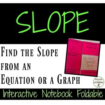 Slope of a Graph and an Equation Interactive Notebook Foldable