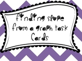 Find the Slope of A line from a Graph QR Task Cards