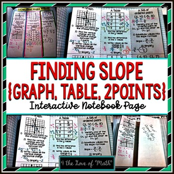 Find the Slope of a Line: Foldable Page