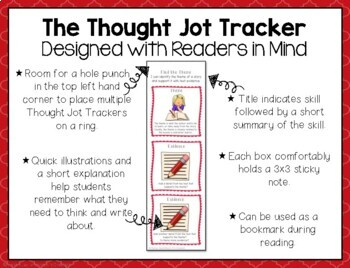 Reading Response: Find the Theme - A Comprehension Sticky Note Tracker