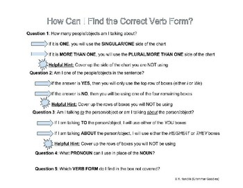 Find the Verb Form