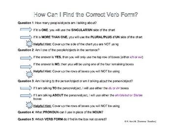 Find the Verb Form - German