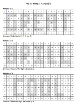 Multiples: Find the Multiples!