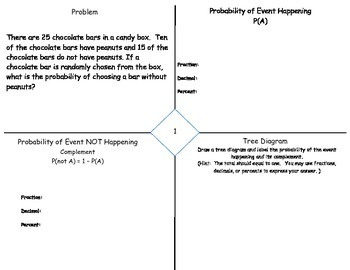 Find the probability of a simple event and its complement