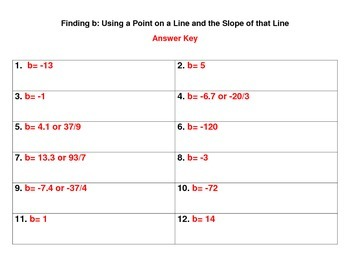 Find the y-intercept: Using a Point on the Line and the Slope of that Line