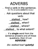 Finding Adverbs Poster