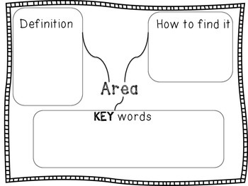 Finding Area-Graphic Organizer