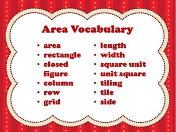 Finding Area (TEKS 4.5D,5.4H, CC 3.MD.C.7.A, 3.MD.C.7.B, 3.MD.C.7.C, 3.MD.C.7.D)