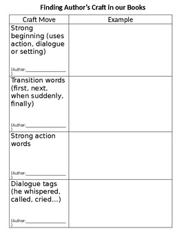 Finding Author's Craft Reading and Writing Activity