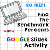 Finding Benchmark Percents Google Slides Activity (No Prep!)
