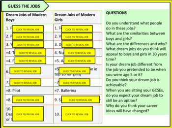 Finding Careers Information Lesson and Activities