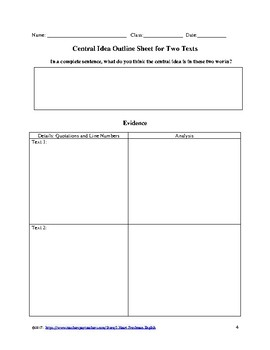 Central Idea Graphic Organizers- Common Core & TN Ready (3 for 1!)