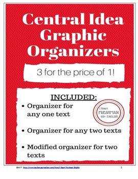 Finding Central Idea Graphic Organizer- Freshman- TN Ready