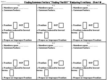 Finding Common Factors, The GCF, Reducing Fractions Activity Mats (Gr5-7)