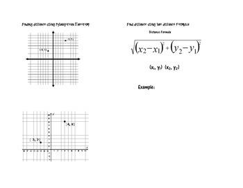 Finding Distance using Pythagorean Theorem & Distance Formula Graphic Organizer