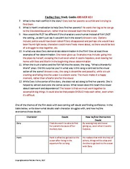 Finding Dory Common Core Study Guide/Mini-Unit