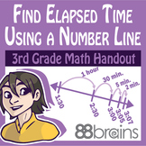 Finding Elapsed Time Using a Number Line pgs. 15 - 20 (Common Core)