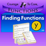 Finding Equations for Linear Functions (LF3): HSA.CED.A.2, HSF.BF.A.1...