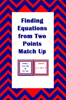 Finding Equations from Two Points Match Up Activity