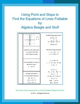 Finding Equations of Lines using Point and Slope Foldable