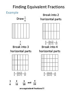 Finding Equivalent Fractions Instructional Sheet