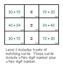 Finding Equivalent Number Sentences using the Commutative Property of Addition