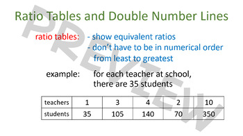 Finding Equivalent Ratios Using Ratio Tables and Double Number Lines - 6.RP.3