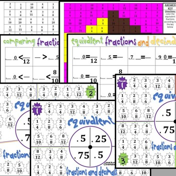 Fractions and Decimals - Equivalent and Comparing Ready to Go!