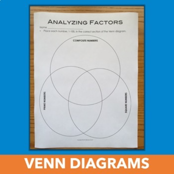 Finding Factors of Numbers 1-100 Cards, Sheets, Venn Diagram
