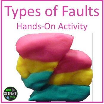 EARTHQUAKES: Faults: Normal, Reverse, and Strike-Slip