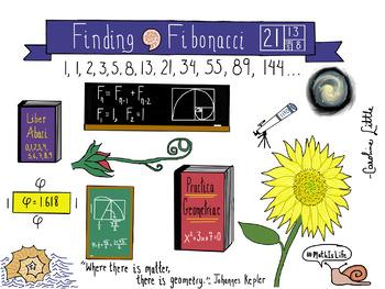 Finding Fibonacci