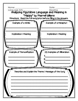 Finding Figurative Language and Meaning in a Song: Happy by Pharrell