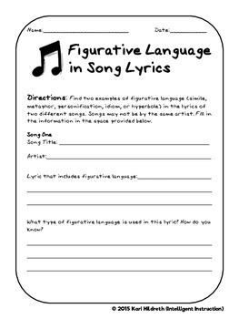 Finding Figurative Language in Song Lyrics