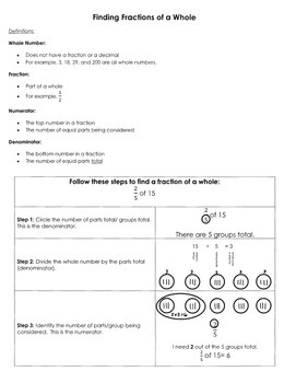 Finding Fractions of a Whole Resource