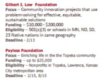 Finding Funding February 2015