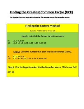 Finding Greatest Common Factor (GCF) Visual