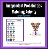 Finding Independent Probabilities