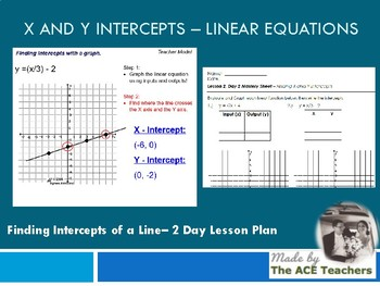 Finding Intercepts of Linear Equations Lesson Plan with SMART Notebook Slides