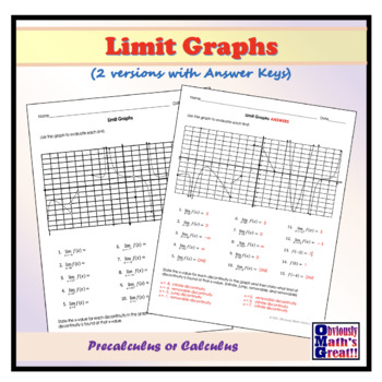Finding Limits Using a Graph Quiz