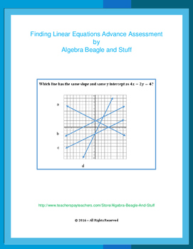 Linear Equations Through Points Test Preparation