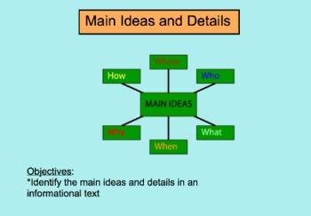 Finding Main Ideas and Supporting Details in Texts
