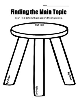 Finding Main Topic
