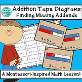 Finding Missing Addends With Addition Tape Diagrams