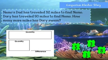 Finding Nemo Comparison Number Stories