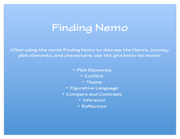 Finding Nemo ELAR Review Grid Activity