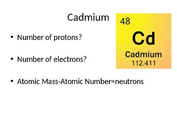 Finding Neutrons on the Periodic Table