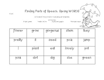 Finding Parts of Speech