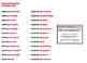 Finding Percent Tape Diagram Bar Model Common Core 6.RP.3 Task Cards Plus