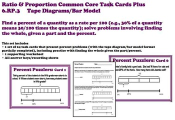 Finding Percent Tape Diagram Bar Model Common Core 6.RP.3